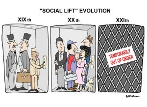 День социальных лифтов